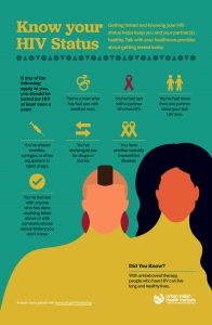 "UIHI HIV Poster ""Know Your HIV Status"""